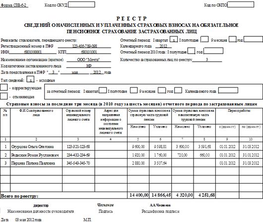 Инструкция О Порядке Начисления Взносов В Пенсионный Фонд - tandemk