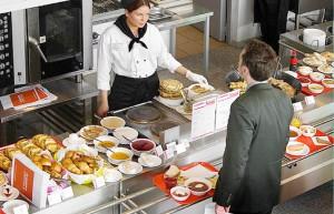 Оплата питания работников