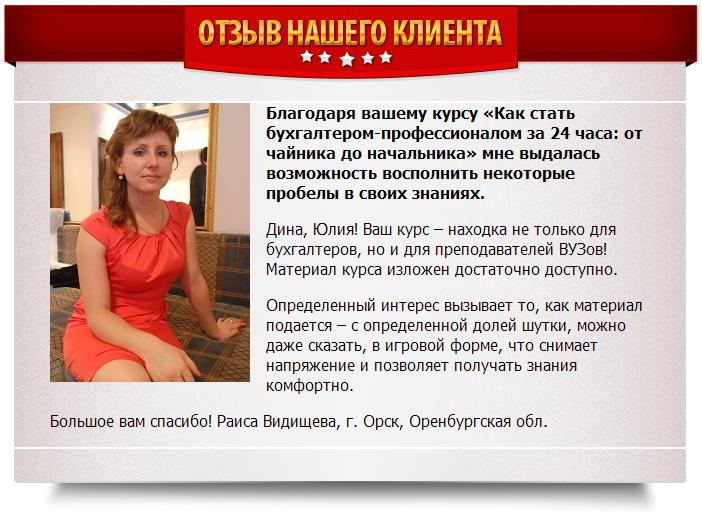 Vidisheva
