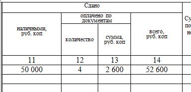 Скидкой visa Новый platinum карта Уренгой со банковская
