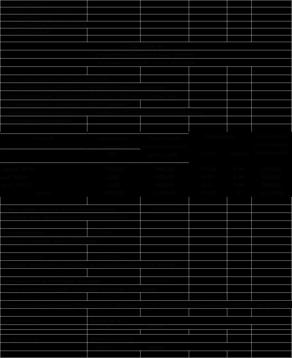 Справка в Бухгалтерию образец